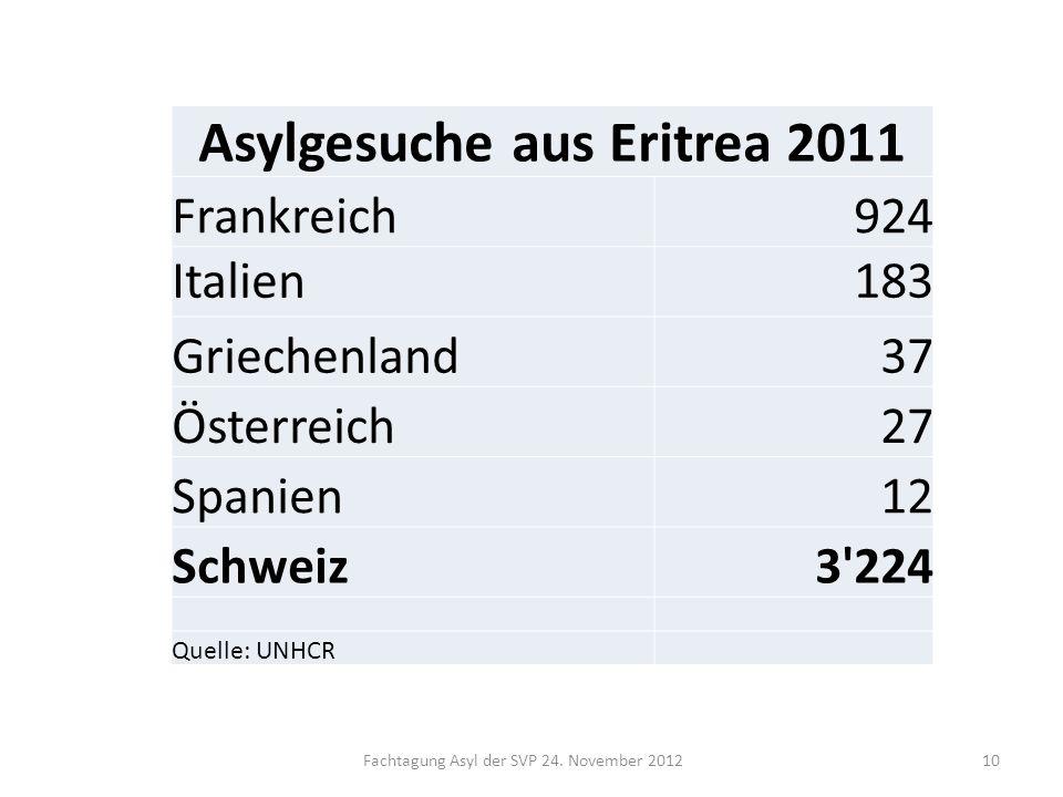 10 Asylgesuche aus Eritrea 2011 Frankreich924 Italien183 Griechenland37 Österreich27 Spanien12 Schweiz3'224 Quelle: UNHCR
