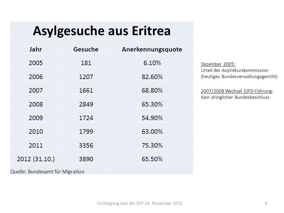 4 Asylgesuche aus Eritrea JahrGesucheAnerkennungsquote 20051816.10% 2006120782.60% 2007166168.80% 2008284965.30% 2009172454.90% 2010179963.00% 2011335