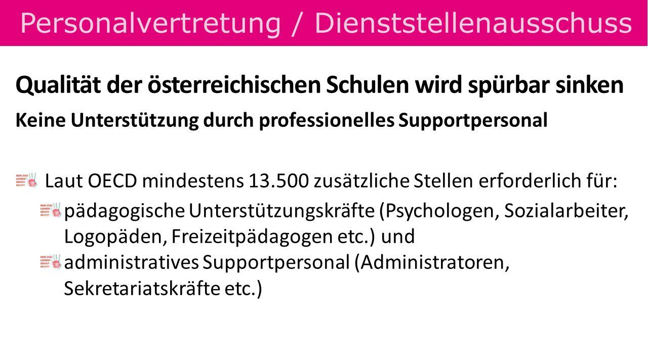 Qualität der österreichischen Schulen wird spürbar sinken Keine Unterstützung durch professionelles Supportpersonal Laut OECD mindestens 13.500 zusätz