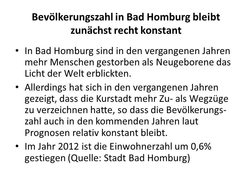 Bevölkerungszahl in Bad Homburg bleibt zunächst recht konstant In Bad Homburg sind in den vergangenen Jahren mehr Menschen gestorben als Neugeborene das Licht der Welt erblickten.