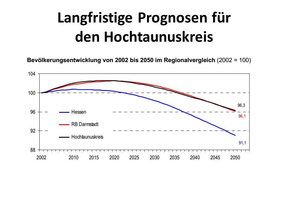 Langfristige Prognosen für den Hochtaunuskreis