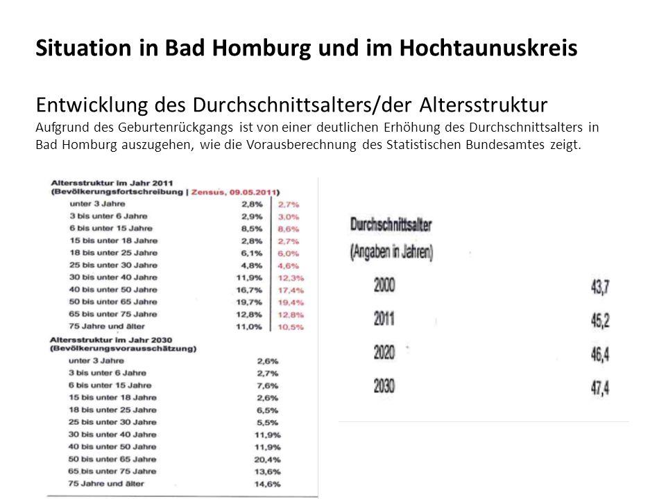 Situation in Bad Homburg und im Hochtaunuskreis Entwicklung des Durchschnittsalters/der Altersstruktur Aufgrund des Geburtenrückgangs ist von einer deutlichen Erhöhung des Durchschnittsalters in Bad Homburg auszugehen, wie die Vorausberechnung des Statistischen Bundesamtes zeigt.