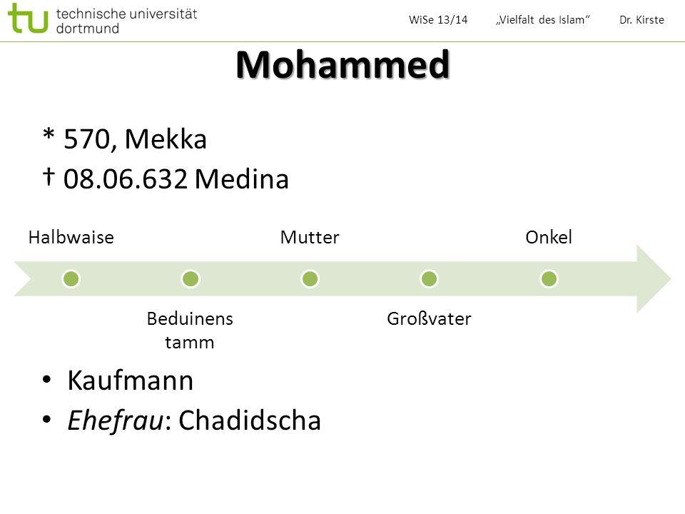 Mohammed * 570, Mekka 08.06.632 Medina Kaufmann Ehefrau: Chadidscha WiSe 13/14 Vielfalt des Islam Dr. Kirste Halbwaise Beduinens tamm Mutter Großvater