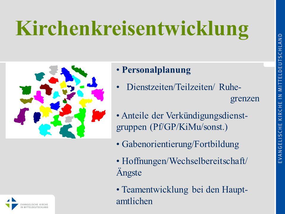 Kirchenkreisentwicklung Personalplanung Dienstzeiten/Teilzeiten/ Ruhe- grenzen Anteile der Verkündigungsdienst- gruppen (Pf/GP/KiMu/sonst.) Gabenorien
