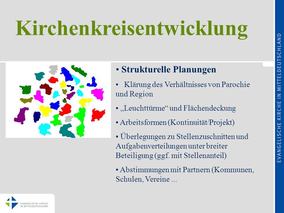 Kirchenkreisentwicklung Strukturelle Planungen Klärung des Verhältnisses von Parochie und Region Leuchttürme und Flächendeckung Arbeitsformen (Kontinu