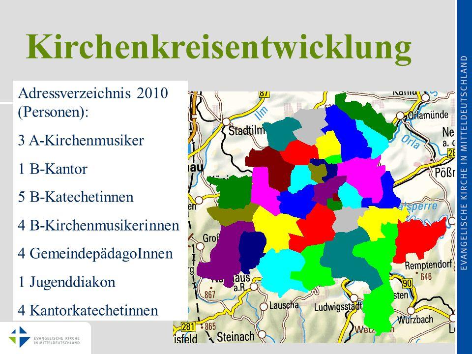 Kirchenkreisentwicklung Einwohnerzahl sinkt um 0,5 % pro Jahr GG-Zahl sinkt um 2 % pro Jahr 2012: 30.376 2025: 23.360