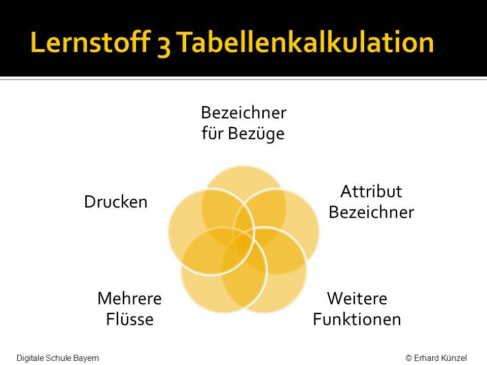 Bezeichner für Bezüge Attribut Bezeichner Weitere Funktionen Mehrere Flüsse Drucken Digitale Schule Bayern© Erhard Künzel