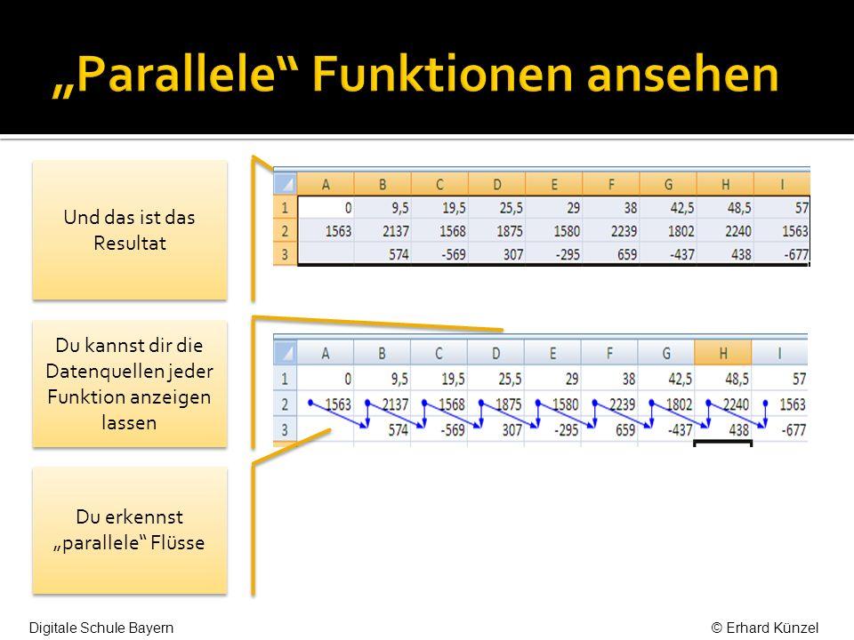 Und das ist das Resultat Du kannst dir die Datenquellen jeder Funktion anzeigen lassen Du erkennst parallele Flüsse Digitale Schule Bayern© Erhard Künzel