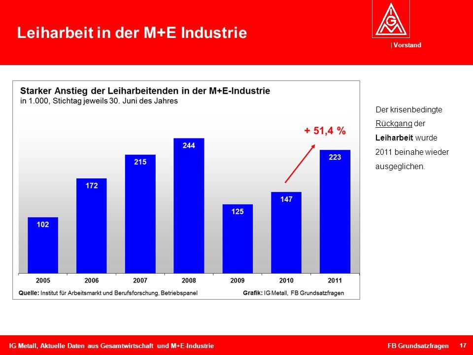 Vorstand 17 Leiharbeit in der M+E Industrie IG Metall, Aktuelle Daten aus Gesamtwirtschaft und M+E-Industrie FB Grundsatzfragen Der krisenbedingte Rüc