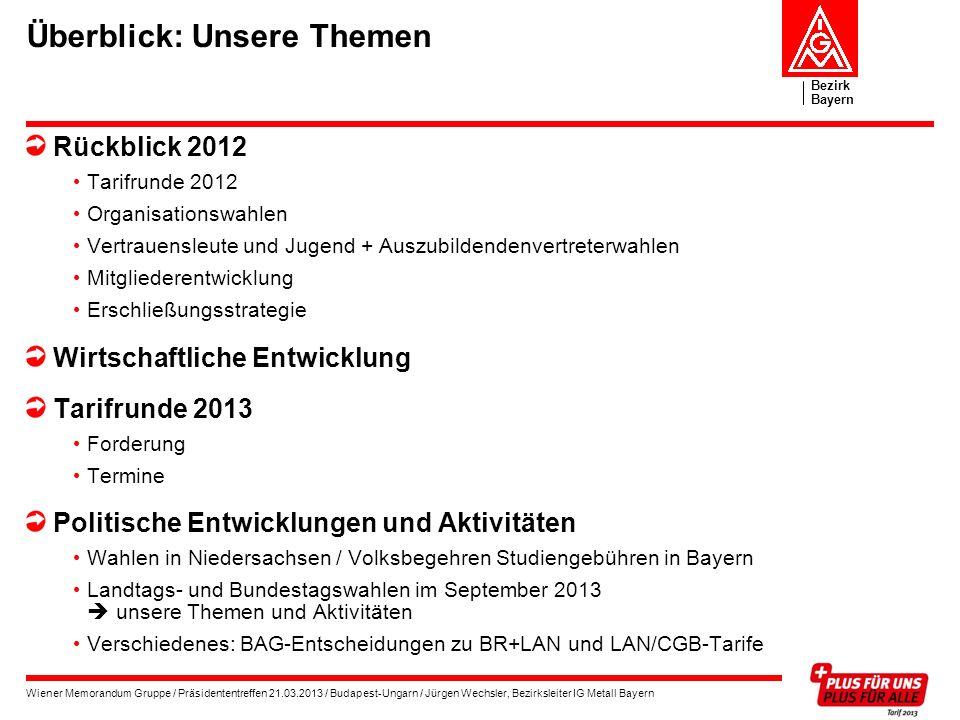 Bezirk Bayern Wiener Memorandum Gruppe / Präsidententreffen 21.03.2013 / Budapest-Ungarn / Jürgen Wechsler, Bezirksleiter IG Metall Bayern Überblick: