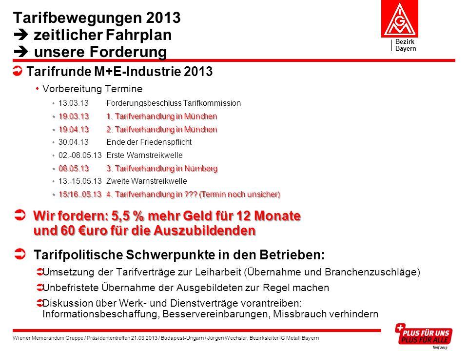 Bezirk Bayern Wiener Memorandum Gruppe / Präsidententreffen 21.03.2013 / Budapest-Ungarn / Jürgen Wechsler, Bezirksleiter IG Metall Bayern Tarifbewegu