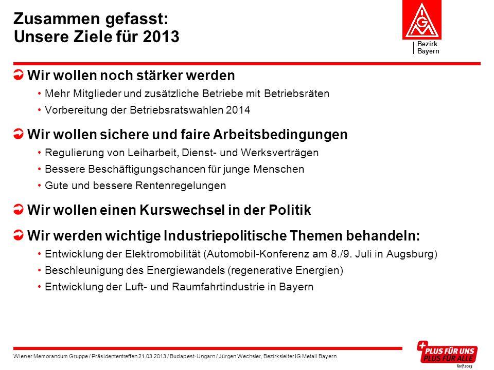 Bezirk Bayern Wiener Memorandum Gruppe / Präsidententreffen 21.03.2013 / Budapest-Ungarn / Jürgen Wechsler, Bezirksleiter IG Metall Bayern Zusammen ge