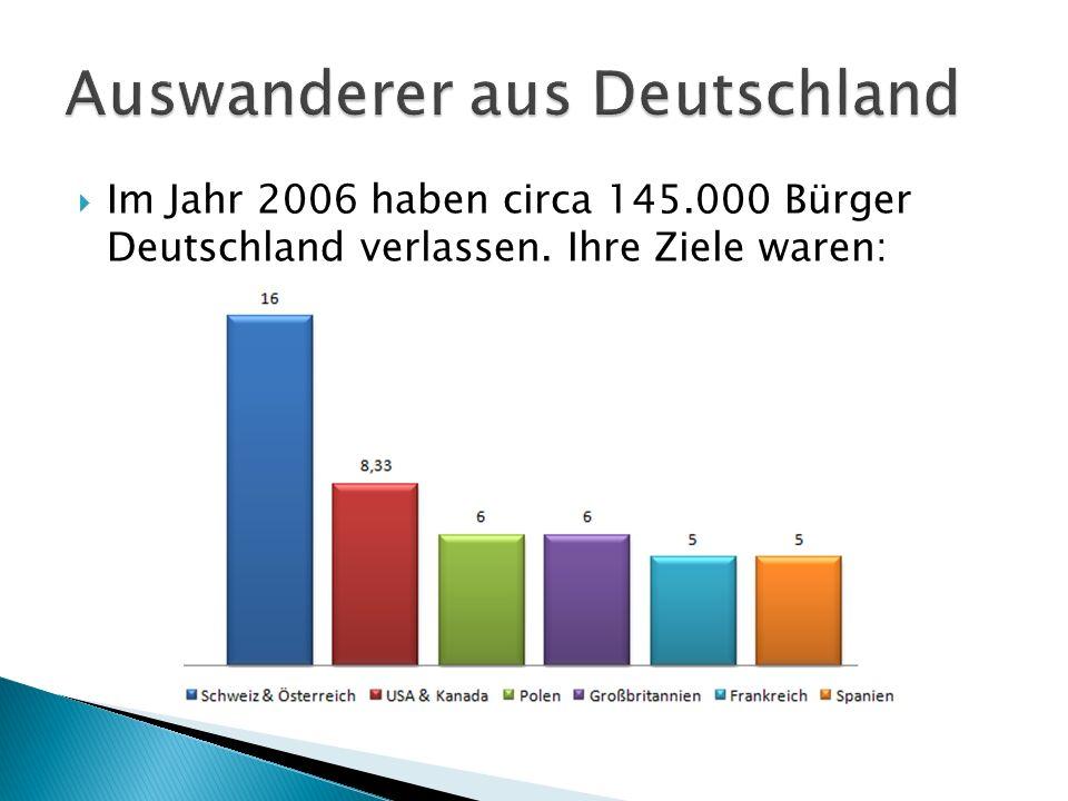 Im Jahr 2006 haben circa 145.000 Bürger Deutschland verlassen. Ihre Ziele waren: