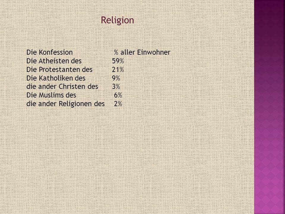 Religion Die Konfession % aller Einwohner Die Atheisten des 59% Die Protestanten des 21% Die Katholiken des 9% die ander Christen des 3% Die Muslims d