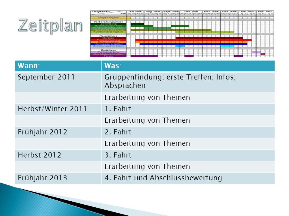 Wann:Was: September 2011Gruppenfindung; erste Treffen; Infos; Absprachen Erarbeitung von Themen Herbst/Winter 20111.