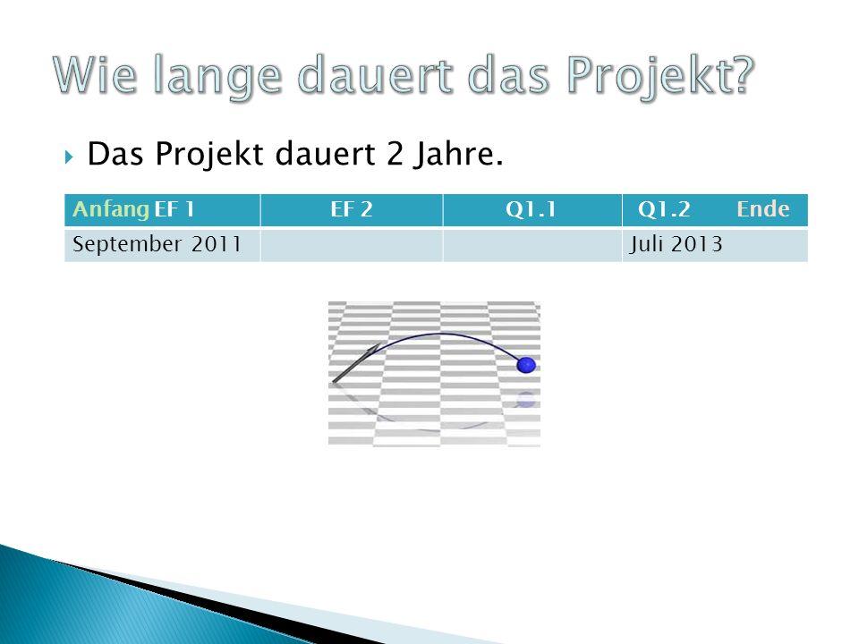 1.Jahr (EF): Ca, wöchentlich 1 Stunde AG Zeit für die eigene Erarbeitung und Darstellung 2.