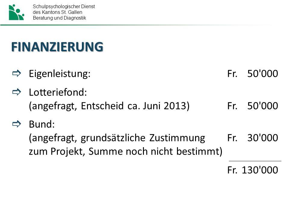Schulpsychologischer Dienst des Kantons St.Gallen Beratung und Diagnostik FINANZIERUNG ÜbertragFr.