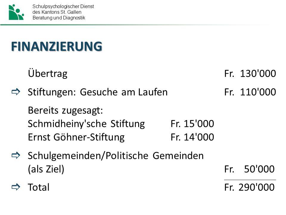 Schulpsychologischer Dienst des Kantons St. Gallen Beratung und Diagnostik FINANZIERUNG ÜbertragFr.