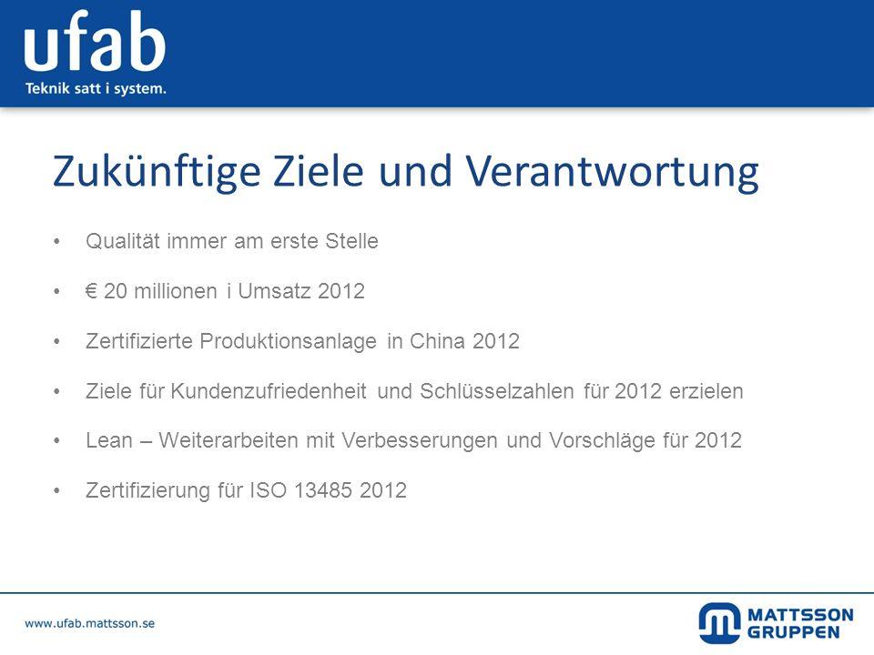 Zukünftige Ziele und Verantwortung Qualität immer am erste Stelle 20 millionen i Umsatz 2012 Zertifizierte Produktionsanlage in China 2012 Ziele für K