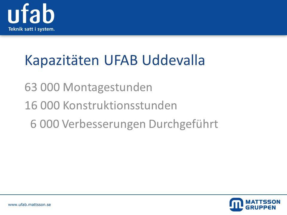 Kapazitäten UFAB Uddevalla 63 000 Montagestunden 16 000 Konstruktionsstunden 6 000 Verbesserungen Durchgeführt