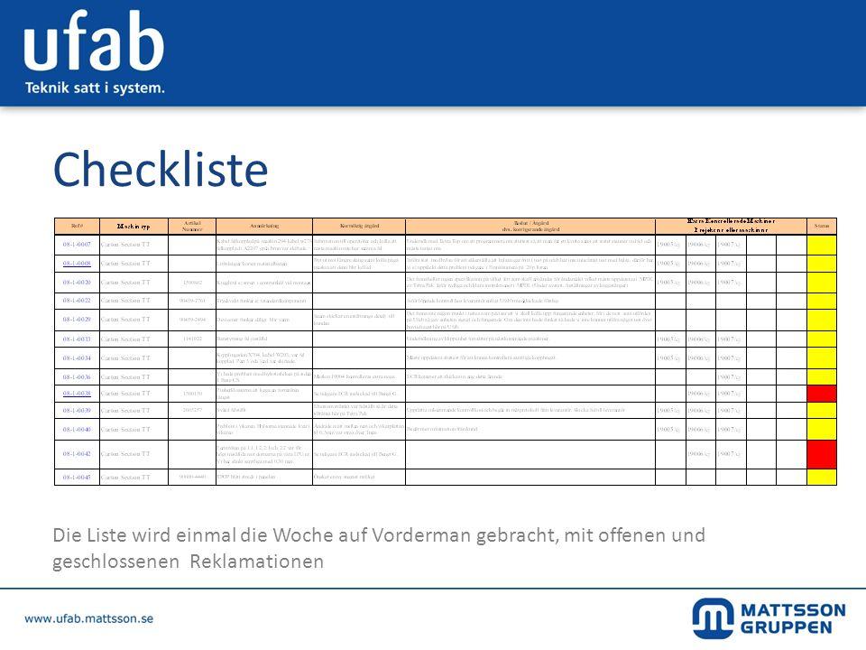 Checkliste Die Liste wird einmal die Woche auf Vorderman gebracht, mit offenen und geschlossenen Reklamationen
