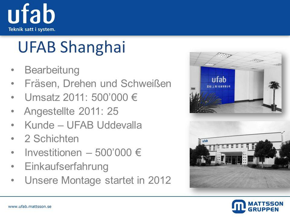 UFAB Shanghai Bearbeitung Fräsen, Drehen und Schweißen Umsatz 2011: 500000 Angestellte 2011: 25 Kunde – UFAB Uddevalla 2 Schichten Investitionen – 500