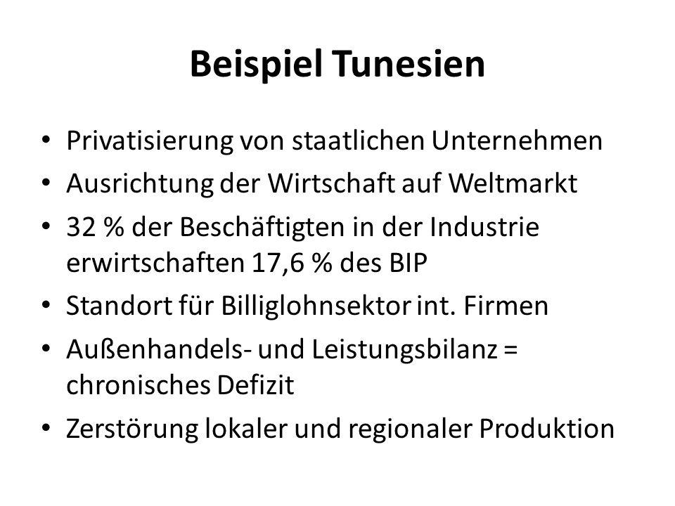 Beispiel Tunesien Privatisierung von staatlichen Unternehmen Ausrichtung der Wirtschaft auf Weltmarkt 32 % der Beschäftigten in der Industrie erwirtschaften 17,6 % des BIP Standort für Billiglohnsektor int.