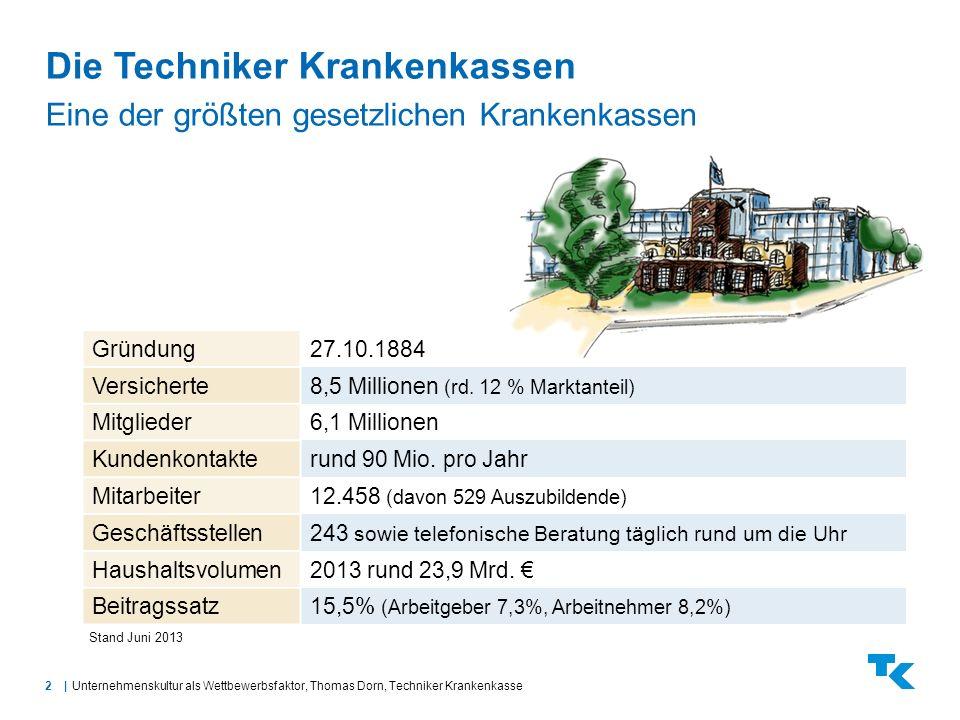2  Die Techniker Krankenkassen Eine der größten gesetzlichen Krankenkassen Unternehmenskultur als Wettbewerbsfaktor, Thomas Dorn, Techniker Krankenkas