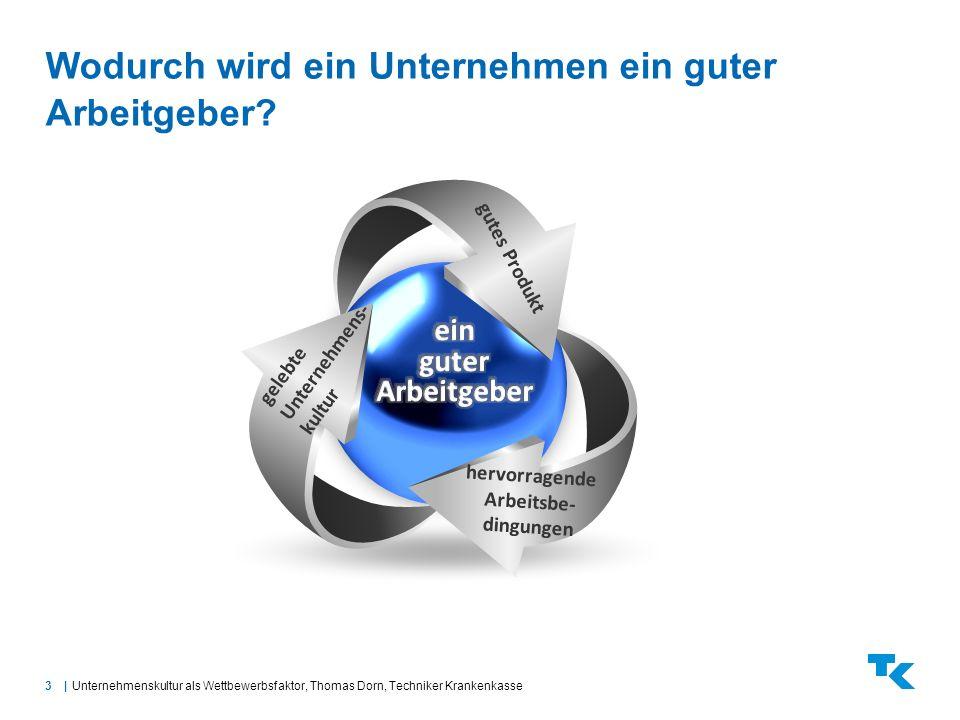 3  Wodurch wird ein Unternehmen ein guter Arbeitgeber? Unternehmenskultur als Wettbewerbsfaktor, Thomas Dorn, Techniker Krankenkasse gutes Produkt her