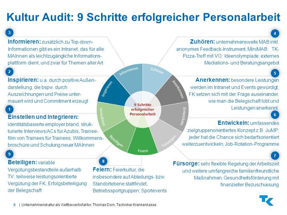 9  Kultur Audit: 9 Schritte erfolgreicher Personalarbeit Unternehmenskultur als Wettbewerbsfaktor, Thomas Dorn, Techniker Krankenkasse 1 Einstellen un