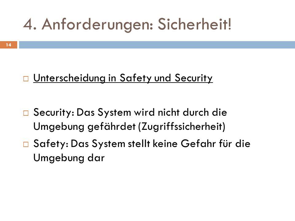 4. Anforderungen: Sicherheit! Unterscheidung in Safety und Security Security: Das System wird nicht durch die Umgebung gefährdet (Zugriffssicherheit)
