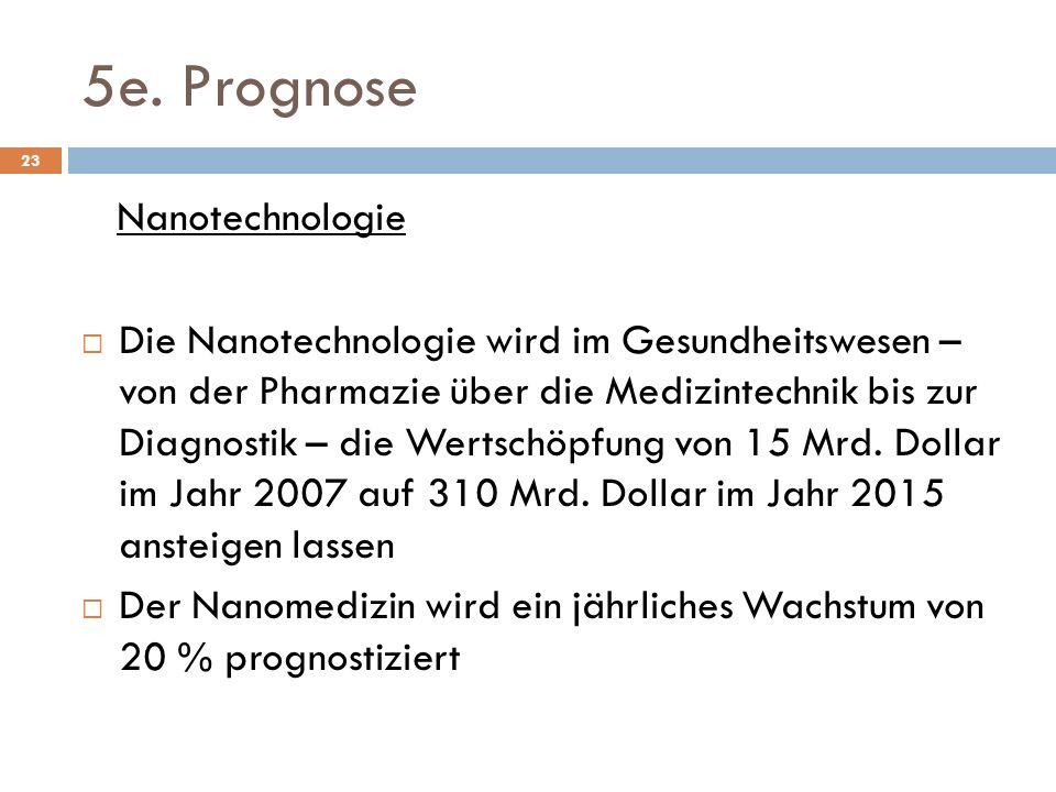 5e. Prognose Nanotechnologie Die Nanotechnologie wird im Gesundheitswesen – von der Pharmazie über die Medizintechnik bis zur Diagnostik – die Wertsch