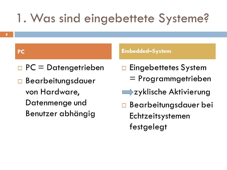 1. Was sind eingebettete Systeme? PC = Datengetrieben Bearbeitungsdauer von Hardware, Datenmenge und Benutzer abhängig Eingebettetes System = Programm
