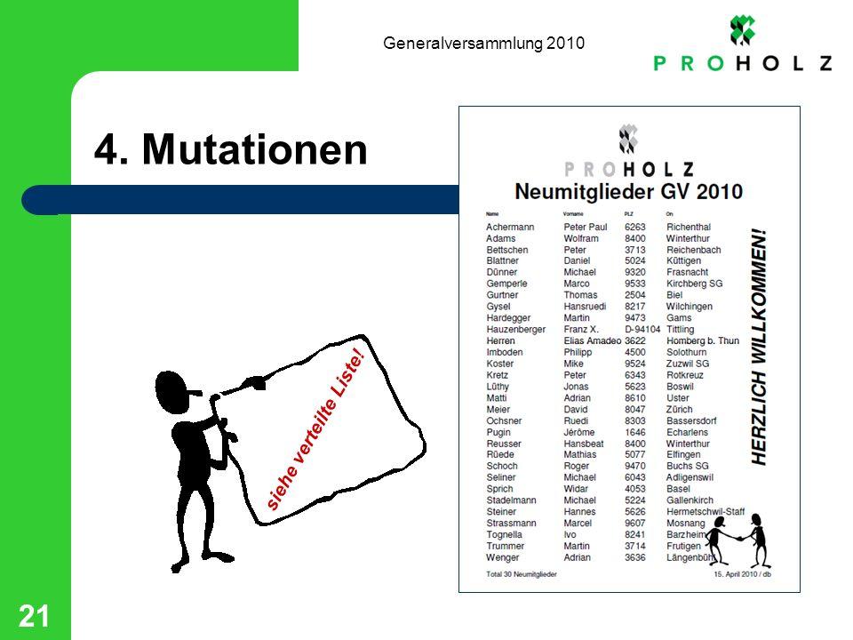 Generalversammlung 2010 21 4. Mutationen siehe verteilte Liste!