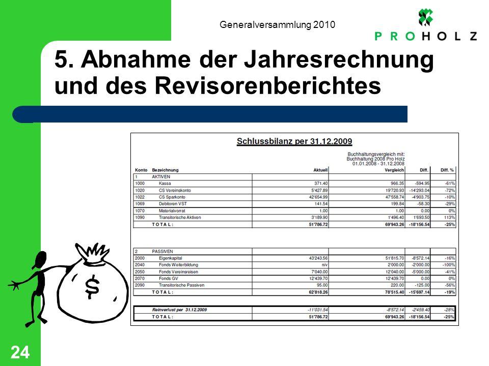 Generalversammlung 2010 24 5. Abnahme der Jahresrechnung und des Revisorenberichtes