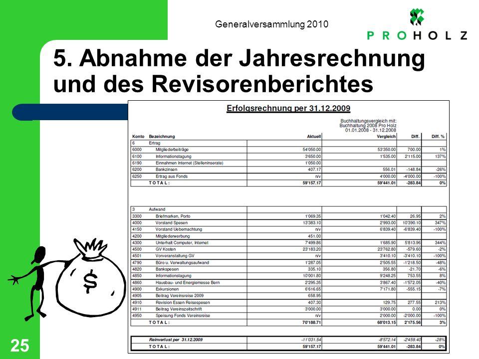 Generalversammlung 2010 25 5. Abnahme der Jahresrechnung und des Revisorenberichtes