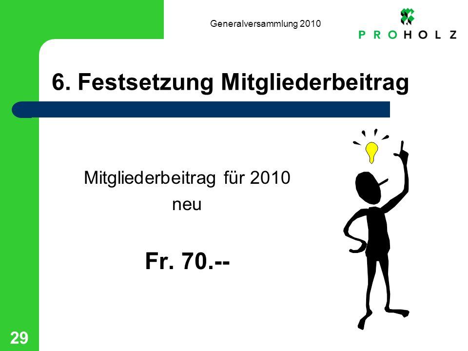Generalversammlung 2010 29 6. Festsetzung Mitgliederbeitrag Mitgliederbeitrag für 2010 neu Fr.