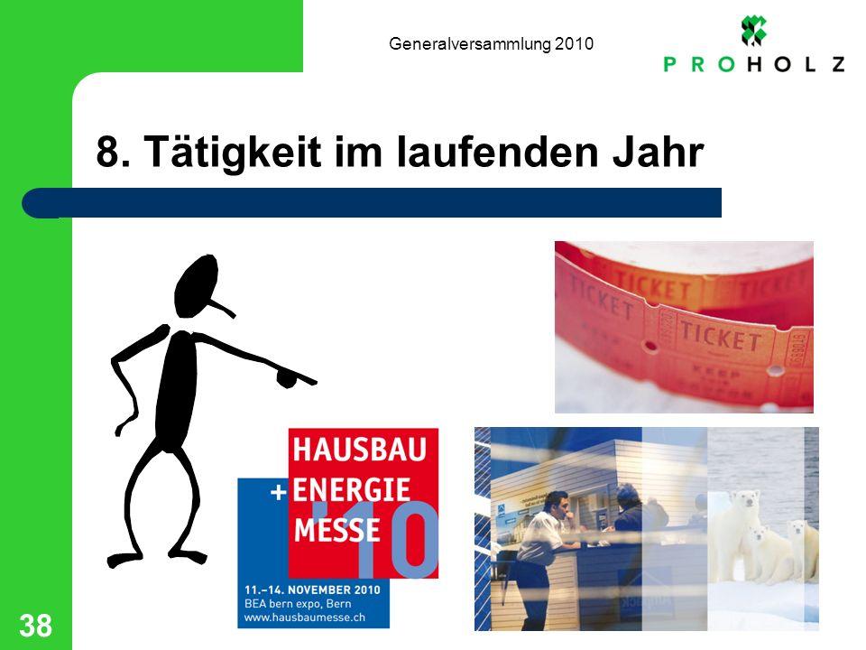 Generalversammlung 2010 38 8. Tätigkeit im laufenden Jahr