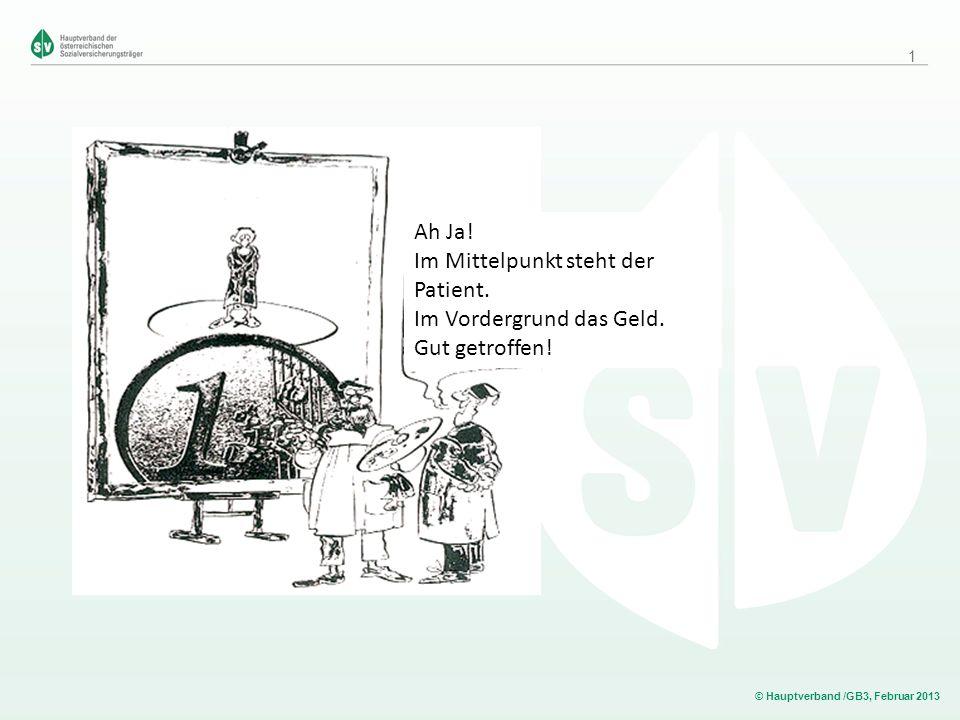 © Hauptverband /GB3, Februar 2013 Ausgaben Sozialstaat Österreich 2011 Josef PROBST AUSTRIA Richard GAUSS BIP ( 300 Mrd.) Bundesbudget ( 70,1 Mrd.) Pensions- versicherung ( 34 Mrd.) Gesundheits-ausgaben 2010 ( 31,4 Mrd.) Kranken- versicherung ( 14.70 Mrd.) UV 1,45 Mrd.