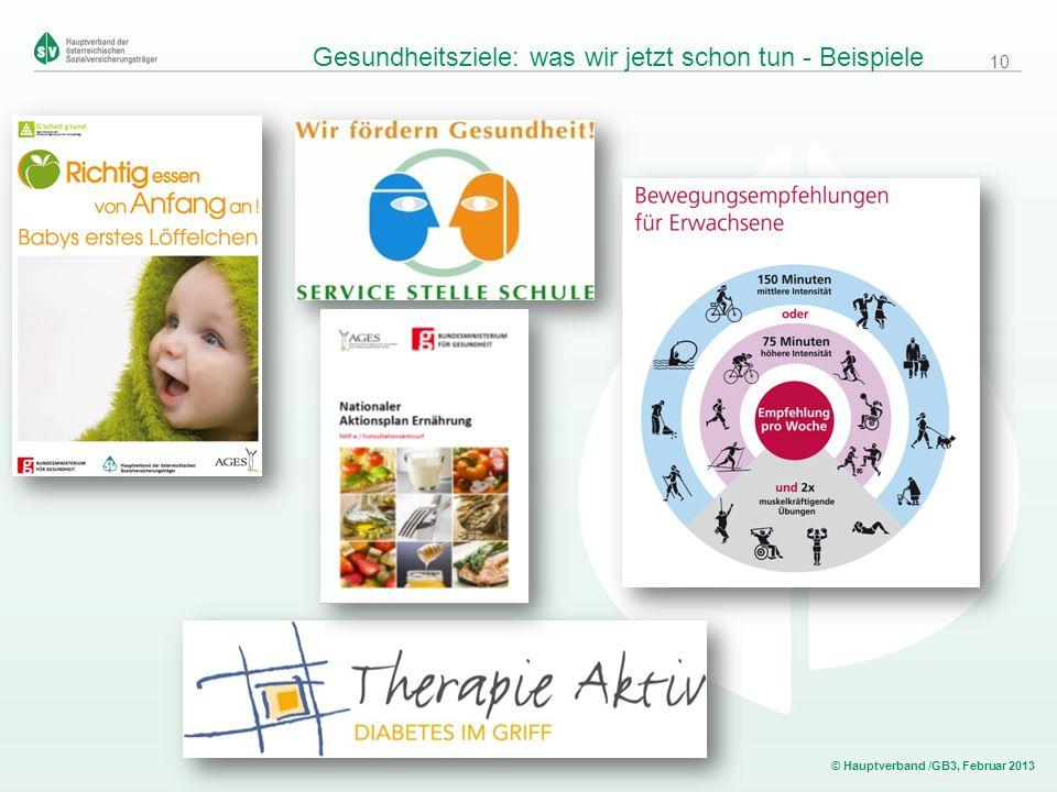 © Hauptverband /GB3, Februar 2013 Gesundheitsziele: was wir jetzt schon tun - Beispiele 10