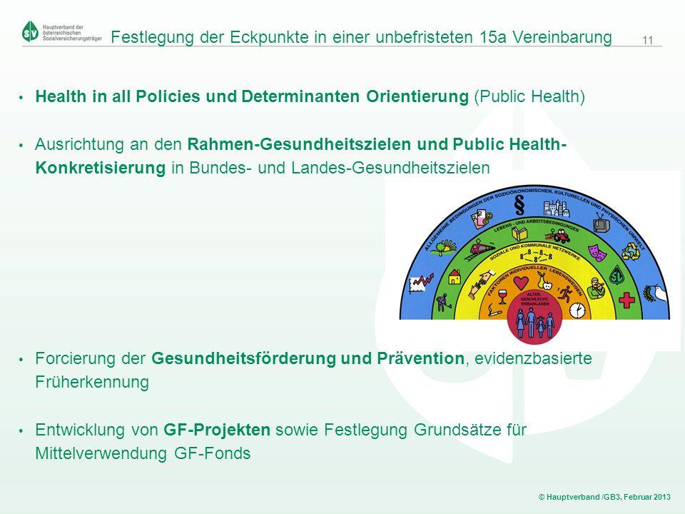 © Hauptverband /GB3, Februar 2013 Festlegung der Eckpunkte in einer unbefristeten 15a Vereinbarung Health in all Policies und Determinanten Orientieru