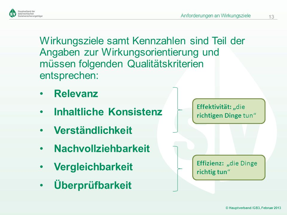 © Hauptverband /GB3, Februar 2013 Anforderungen an Wirkungsziele Wirkungsziele samt Kennzahlen sind Teil der Angaben zur Wirkungsorientierung und müss