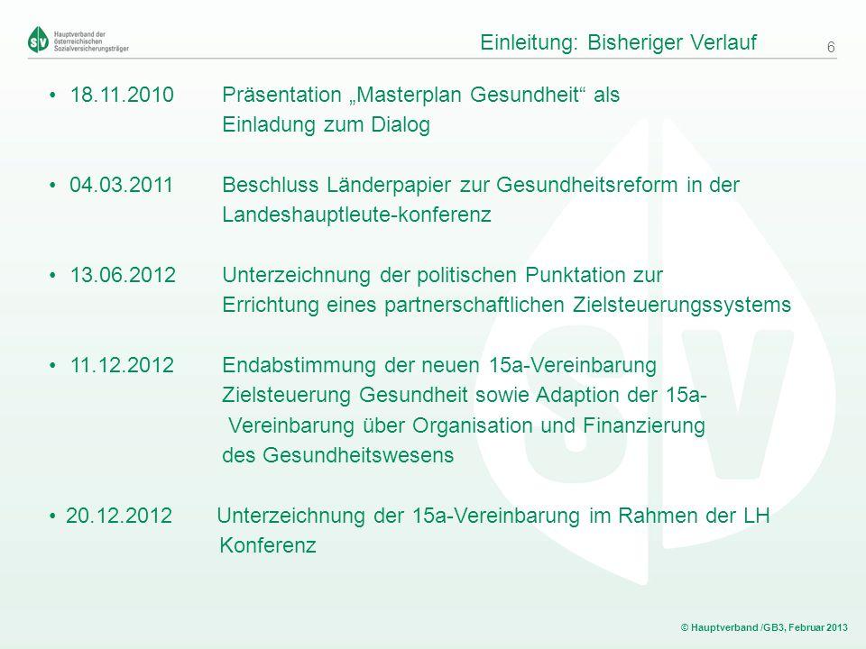 © Hauptverband /GB3, Februar 2013 18.11.2010Präsentation Masterplan Gesundheit als Einladung zum Dialog 04.03.2011Beschluss Länderpapier zur Gesundhei