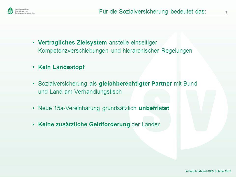 © Hauptverband /GB3, Februar 2013 Mehrstufigkeit der Zielsteuerung Rahmen- gesundheitsziele 15a-Vereinbarung Zielsteuerung 15a-Vereinbarung über Organisation und Finanzierung des Gesundheitswesens Mehrjähriger Bundeszielsteuerungsvertrag (30.06.2013) Arbeitsprogramme Landeszielsteuerungsverträge (30.09.2013) Arbeitsprogramme 8