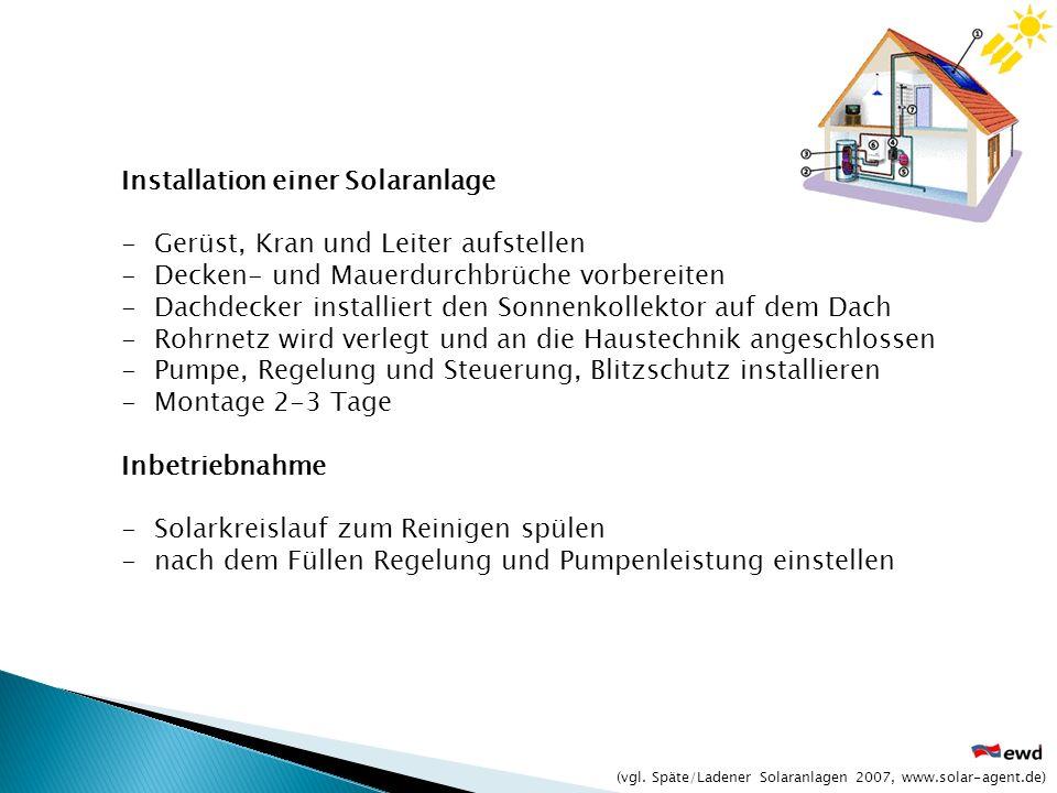 Installation einer Solaranlage -Gerüst, Kran und Leiter aufstellen -Decken- und Mauerdurchbrüche vorbereiten -Dachdecker installiert den Sonnenkollekt