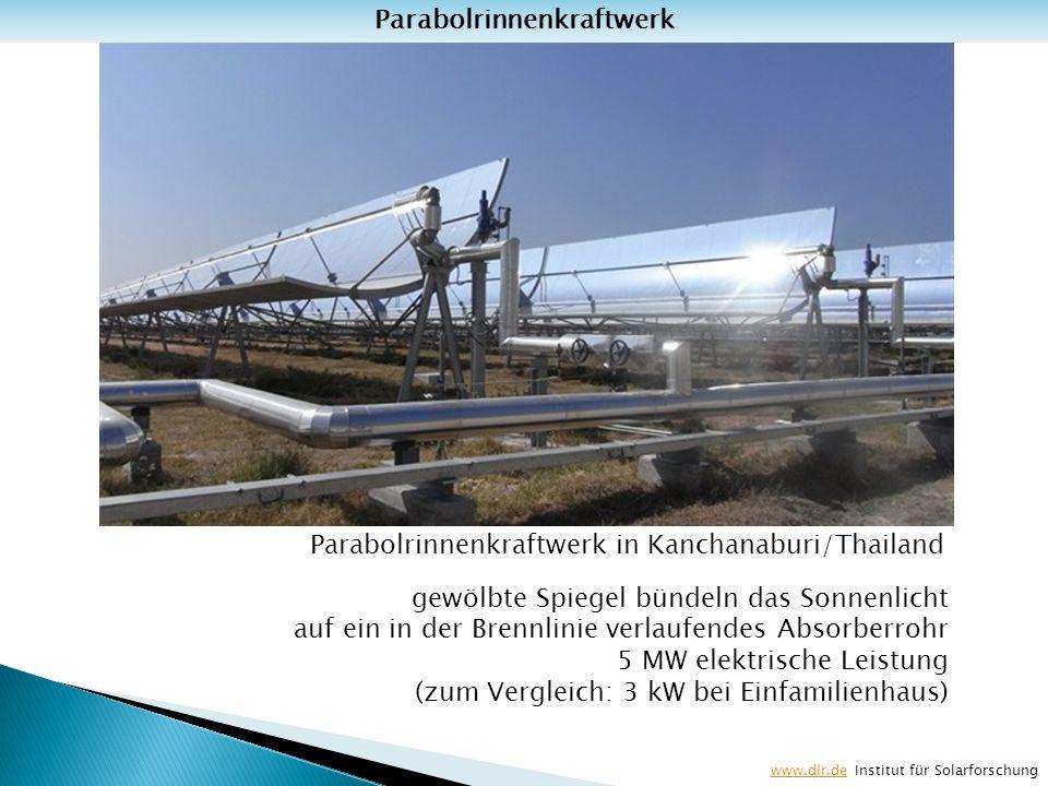 Parabolrinnenkraftwerk in Kanchanaburi/Thailand gewölbte Spiegel bündeln das Sonnenlicht auf ein in der Brennlinie verlaufendes Absorberrohr 5 MW elek