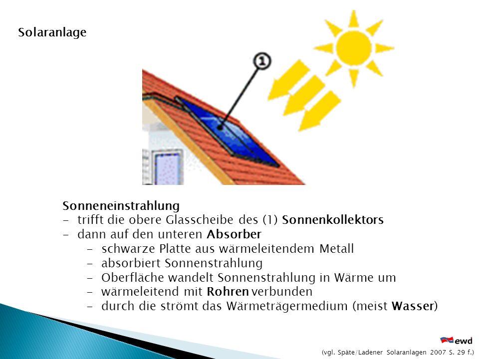 Sonneneinstrahlung -trifft die obere Glasscheibe des (1) Sonnenkollektors -dann auf den unteren Absorber -schwarze Platte aus wärmeleitendem Metall -a