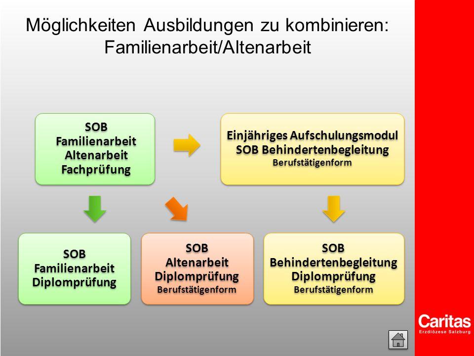 Möglichkeiten Ausbildungen zu kombinieren: Familienarbeit/Altenarbeit SOB Familienarbeit Altenarbeit Fachprüfung SOB Familienarbeit Diplomprüfung Einj