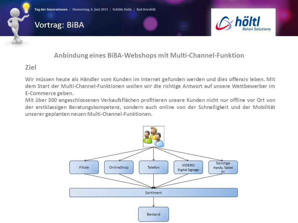 Vortrag: BiBA Anbindung eines BiBA-Webshops mit Multi-Channel-Funktion Ziel Wir müssen heute als Händler vom Kunden im Internet gefunden werden und di