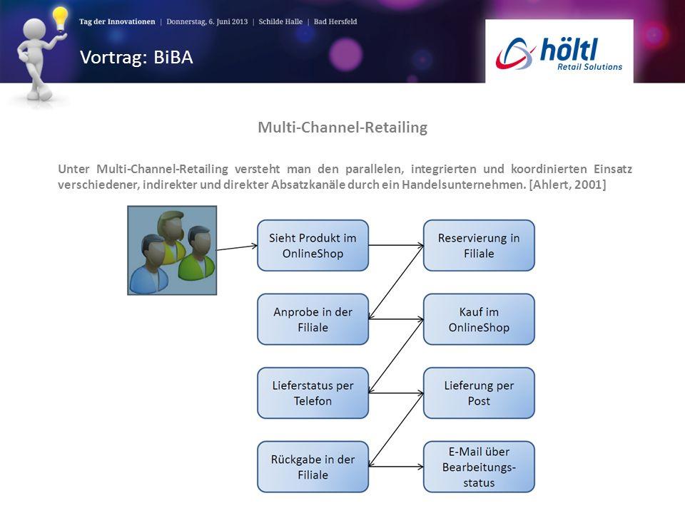 Vortrag: BiBA Multi-Channel-Retailing Unter Multi-Channel-Retailing versteht man den parallelen, integrierten und koordinierten Einsatz verschiedener,